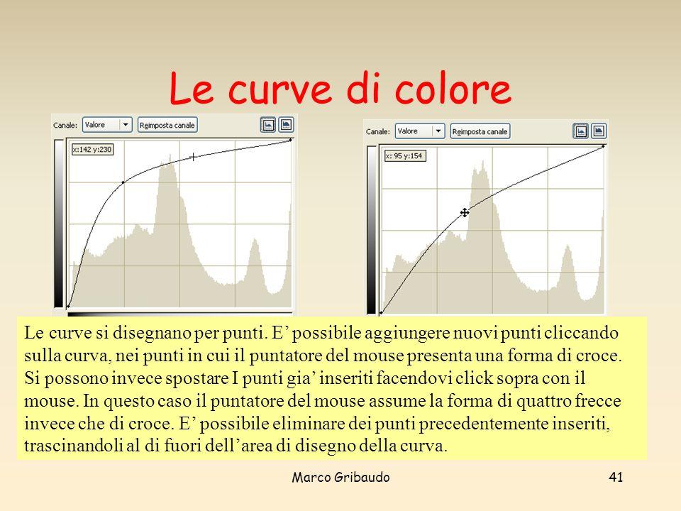 Marco Gribaudo41 Le curve di colore Le curve si disegnano per punti.