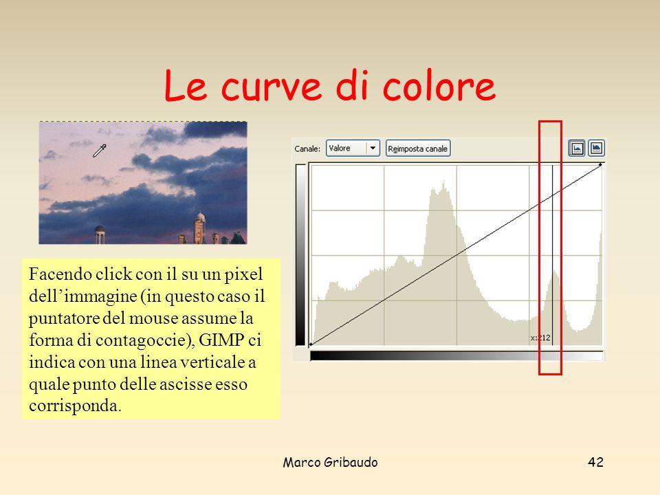 Marco Gribaudo42 Le curve di colore Facendo click con il su un pixel dellimmagine (in questo caso il puntatore del mouse assume la forma di contagoccie), GIMP ci indica con una linea verticale a quale punto delle ascisse esso corrisponda.