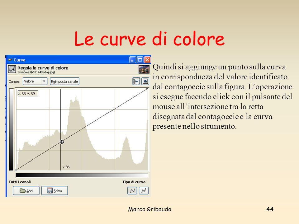 Marco Gribaudo44 Le curve di colore Quindi si aggiunge un punto sulla curva in corrispondneza del valore identificato dal contagoccie sulla figura.