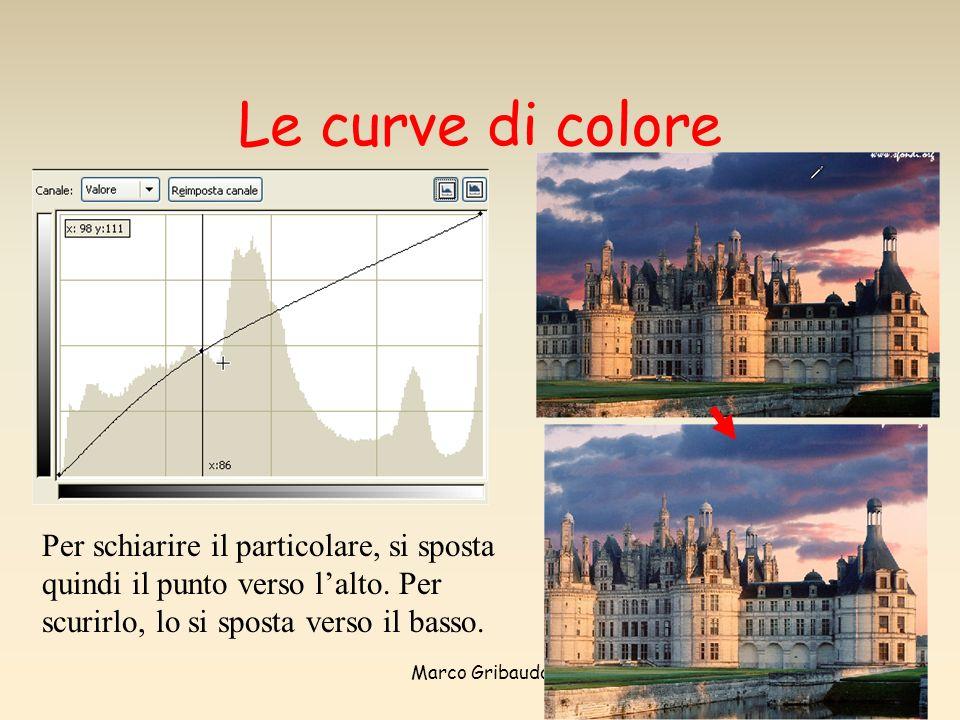 Marco Gribaudo45 Le curve di colore Per schiarire il particolare, si sposta quindi il punto verso lalto.