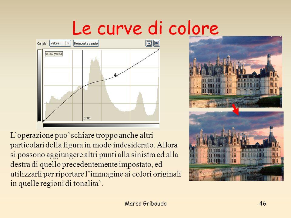 Marco Gribaudo46 Le curve di colore Loperazione puo schiare troppo anche altri particolari della figura in modo indesiderato.