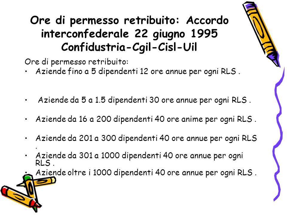 Ore di permesso retribuito: Accordo interconfederale 22 giugno 1995 Confidustria-Cgil-Cisl-Uil Ore di permesso retribuito: Aziende fino a 5 dipendenti
