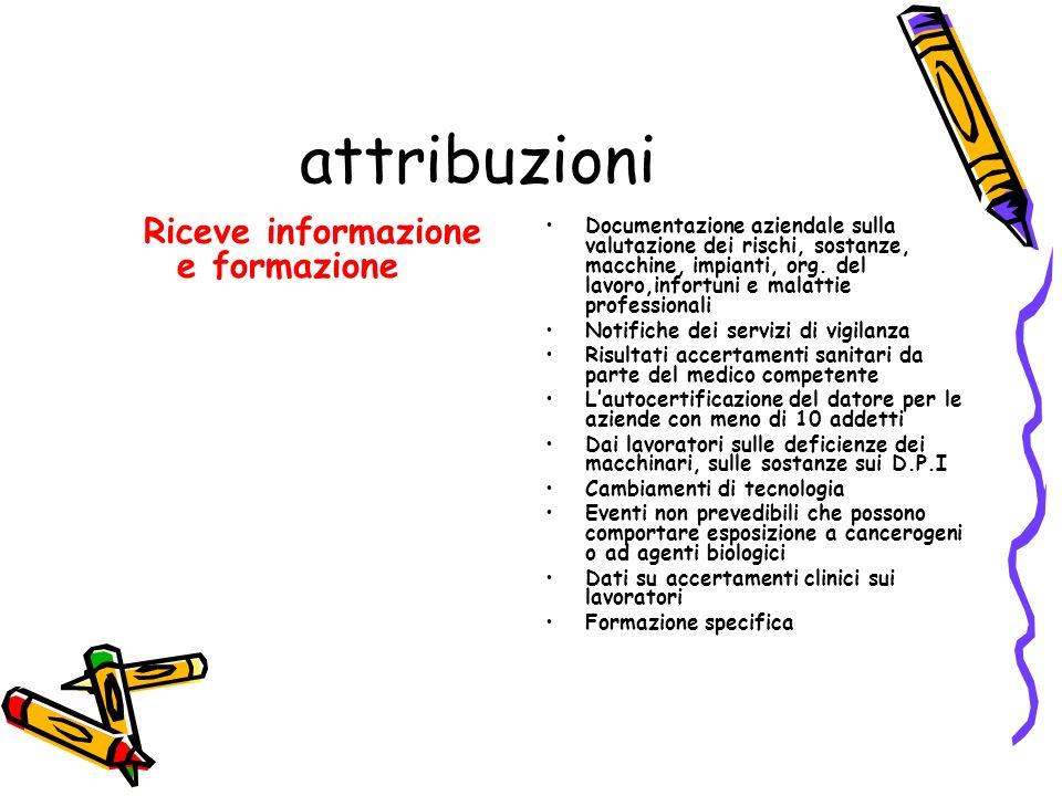 RICHIESTA DI ACCESSO ALLA DOCUMENTAZIONE Fonte guida pratica per RLS di P.Masciocchi ed sole 24 ore