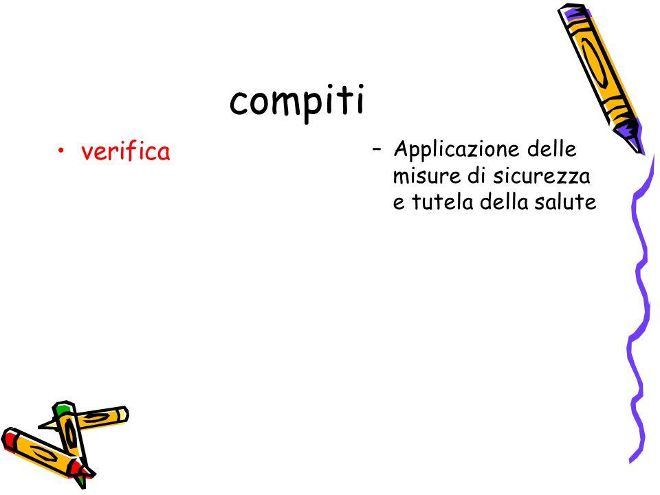 Comunicazione dei nominativi degli RLS Lart.