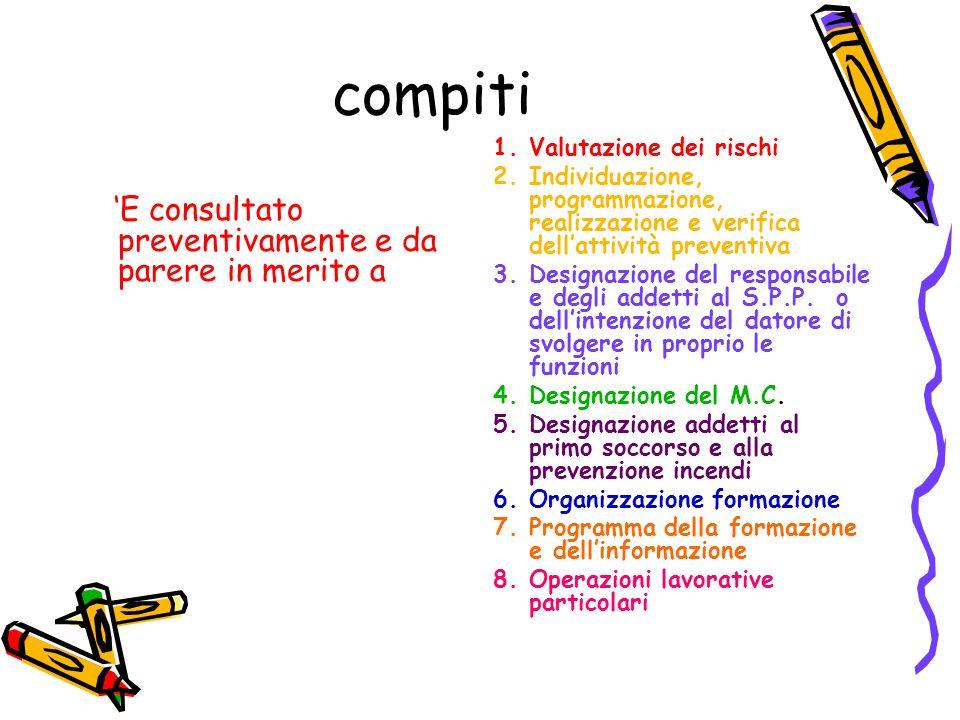 Modalità della comunicazione LINAIL, con circolare n.