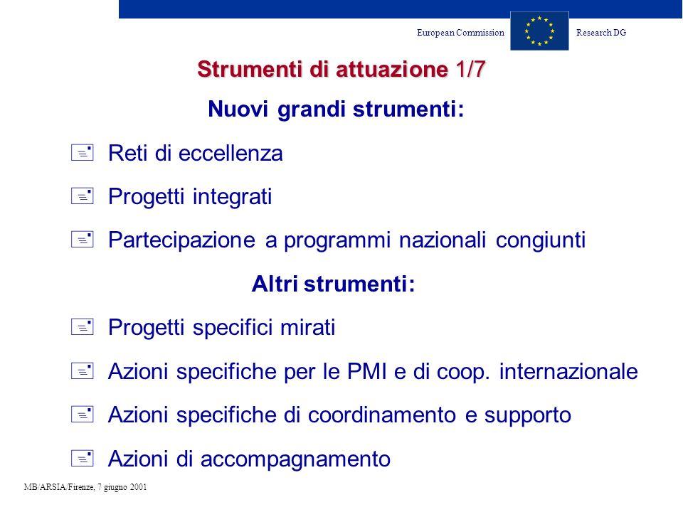 European CommissionResearch DG MB/ARSIA/Firenze, 7 giugno 2001 Strumenti di attuazione 1/7 Nuovi grandi strumenti: Reti di eccellenza Progetti integrati Partecipazione a programmi nazionali congiunti Altri strumenti: Progetti specifici mirati Azioni specifiche per le PMI e di coop.