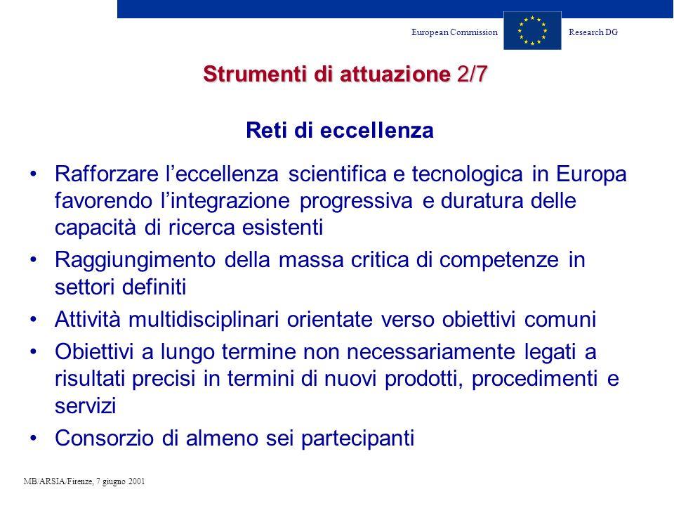 European CommissionResearch DG MB/ARSIA/Firenze, 7 giugno 2001 Strumenti di attuazione 2/7 Reti di eccellenza Rafforzare leccellenza scientifica e tec