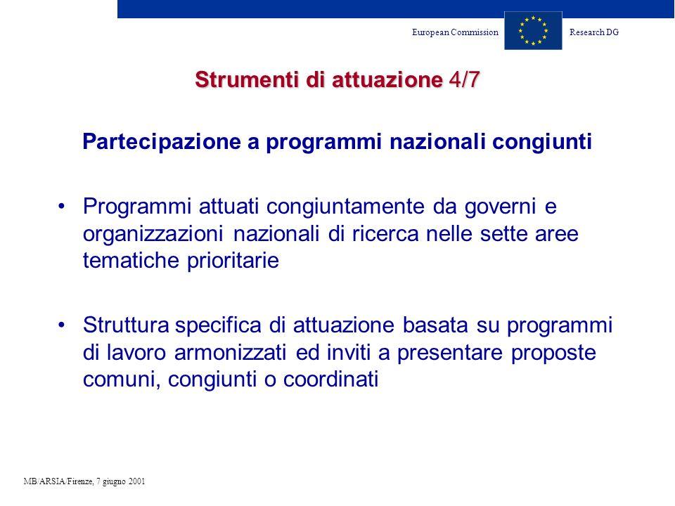 European CommissionResearch DG MB/ARSIA/Firenze, 7 giugno 2001 Strumenti di attuazione 4/7 Partecipazione a programmi nazionali congiunti Programmi at