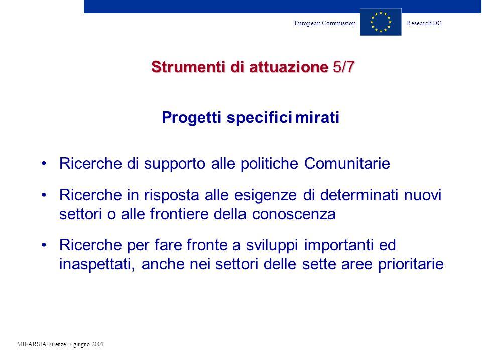 European CommissionResearch DG MB/ARSIA/Firenze, 7 giugno 2001 Strumenti di attuazione 5/7 Progetti specifici mirati Ricerche di supporto alle politic