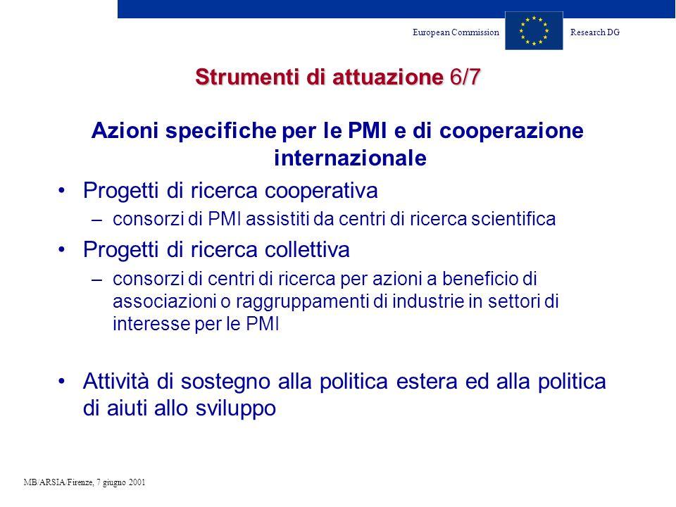 European CommissionResearch DG MB/ARSIA/Firenze, 7 giugno 2001 Strumenti di attuazione 6/7 Azioni specifiche per le PMI e di cooperazione internazionale Progetti di ricerca cooperativa –consorzi di PMI assistiti da centri di ricerca scientifica Progetti di ricerca collettiva –consorzi di centri di ricerca per azioni a beneficio di associazioni o raggruppamenti di industrie in settori di interesse per le PMI Attività di sostegno alla politica estera ed alla politica di aiuti allo sviluppo