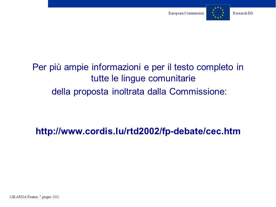 European CommissionResearch DG MB/ARSIA/Firenze, 7 giugno 2001 Per più ampie informazioni e per il testo completo in tutte le lingue comunitarie della proposta inoltrata dalla Commissione: http://www.cordis.lu/rtd2002/fp-debate/cec.htm