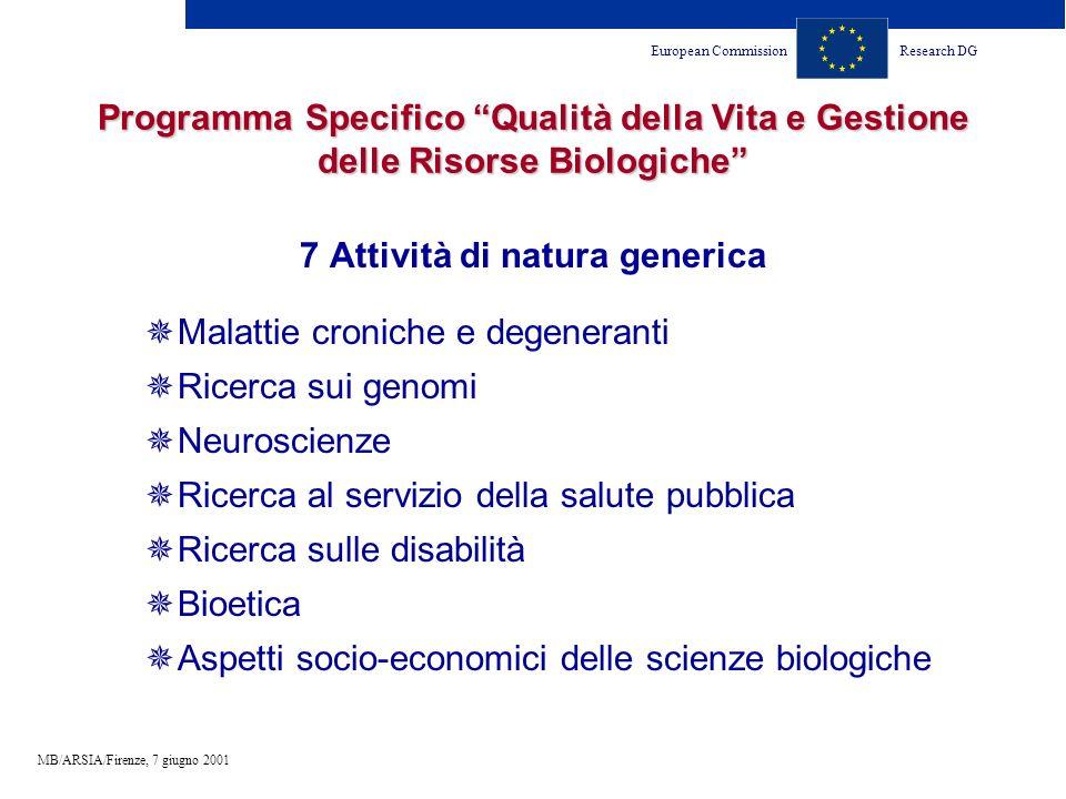 European CommissionResearch DG MB/ARSIA/Firenze, 7 giugno 2001 Programma Specifico Qualità della Vita e Gestione delle Risorse Biologiche 7 Attività di natura generica Malattie croniche e degeneranti Ricerca sui genomi Neuroscienze Ricerca al servizio della salute pubblica Ricerca sulle disabilità Bioetica Aspetti socio-economici delle scienze biologiche