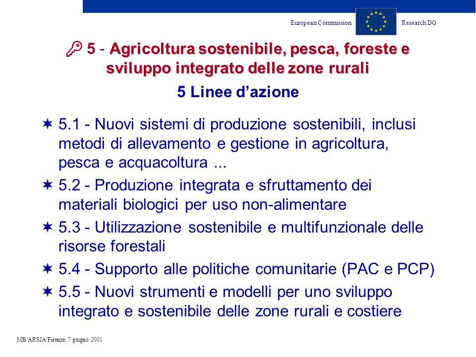 European CommissionResearch DG MB/ARSIA/Firenze, 7 giugno 2001 Strumenti di attuazione 4/7 Partecipazione a programmi nazionali congiunti Programmi attuati congiuntamente da governi e organizzazioni nazionali di ricerca nelle sette aree tematiche prioritarie Struttura specifica di attuazione basata su programmi di lavoro armonizzati ed inviti a presentare proposte comuni, congiunti o coordinati