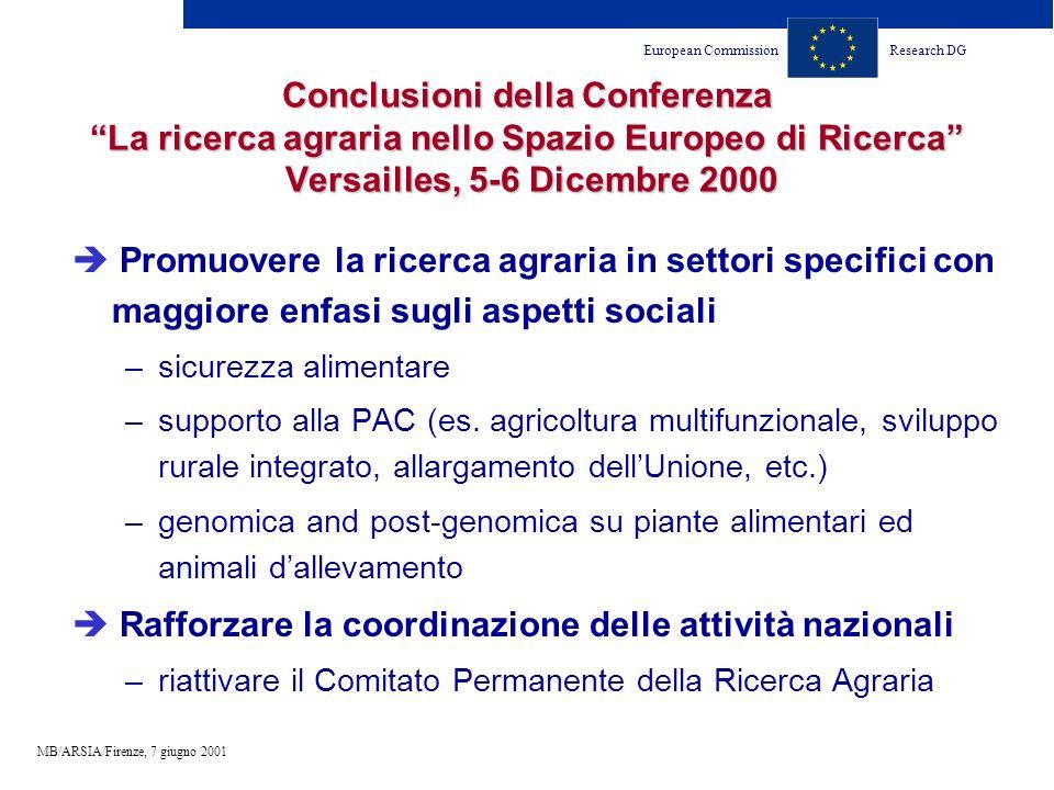 European CommissionResearch DG MB/ARSIA/Firenze, 7 giugno 2001 Conclusioni della Conferenza La ricerca agraria nello Spazio Europeo di Ricerca Versail