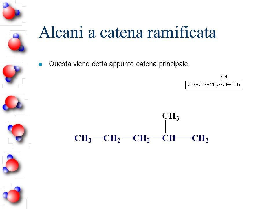Alcani a catena ramificata n Questa viene detta appunto catena principale.