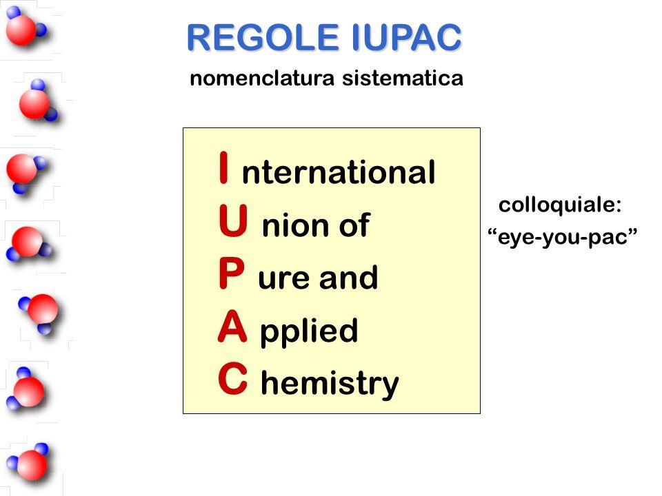 I nternational U nion of P ure and A pplied C hemistry REGOLE IUPAC nomenclatura sistematica eye-you-pac colloquiale: