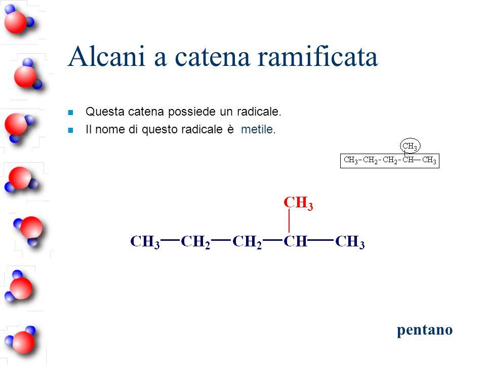 Alcani a catena ramificata n Questa catena possiede un radicale. n Il nome di questo radicale è metile. pentano