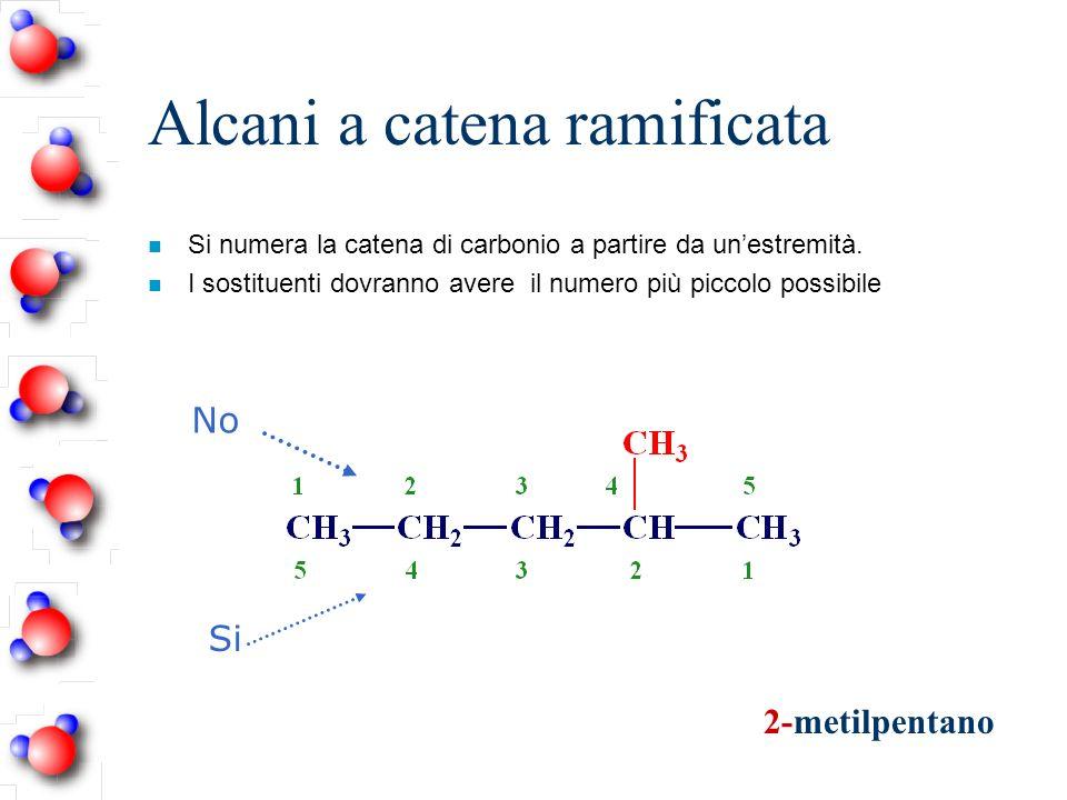 Alcani a catena ramificata n Si numera la catena di carbonio a partire da unestremità. n I sostituenti dovranno avere il numero più piccolo possibile
