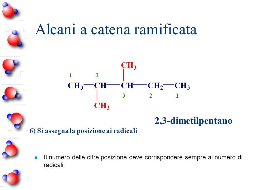 Alcani a catena ramificata n Il numero delle cifre posizione deve corrispondere sempre al numero di radicali. 2,3-dimetilpentano 6) Si assegna la posi