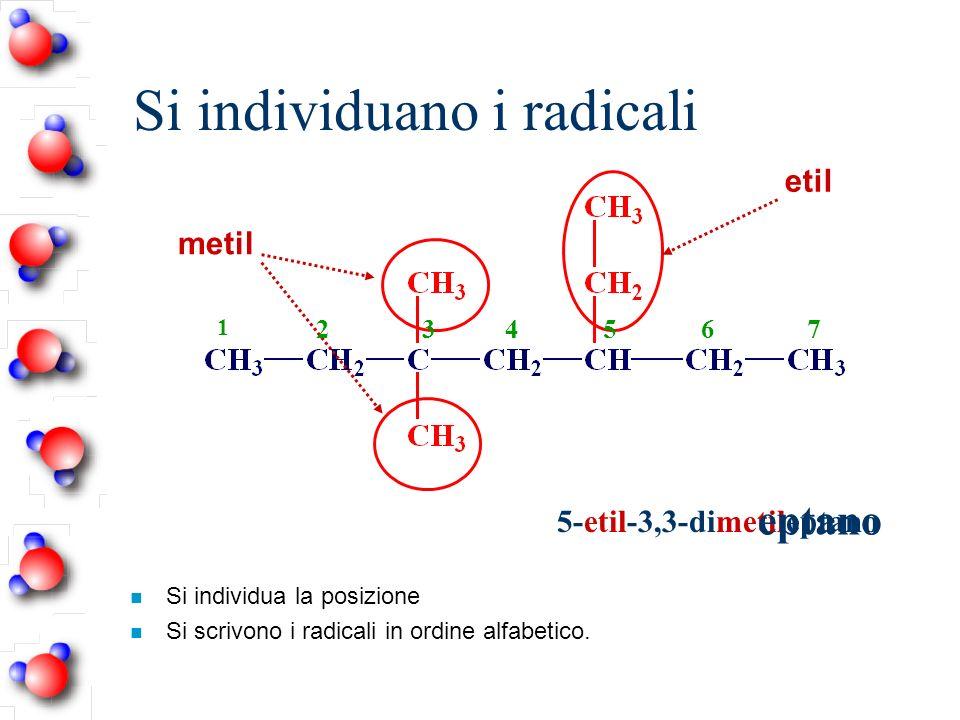 Si individuano i radicali 5-etil-3,3-dimetileptano n Si individua la posizione n Si scrivono i radicali in ordine alfabetico. metil etil 1 234567 epta