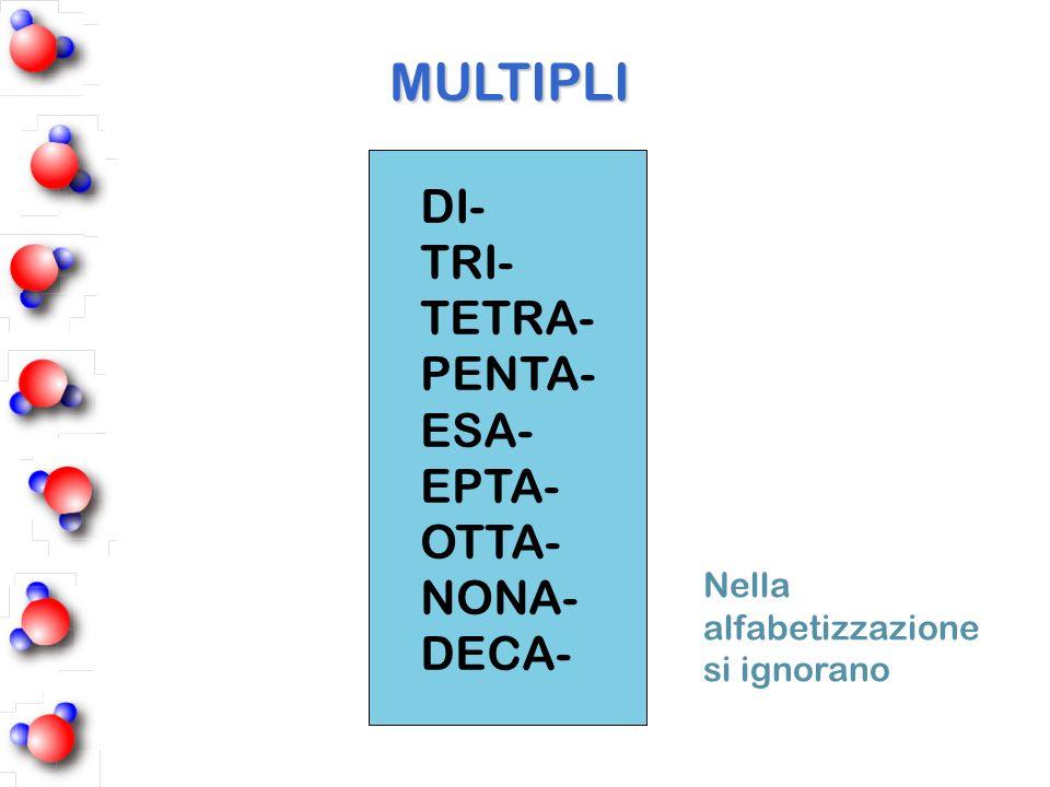 MULTIPLI DI- TRI- TETRA- PENTA- ESA- EPTA- OTTA- NONA- DECA- Nella alfabetizzazione si ignorano