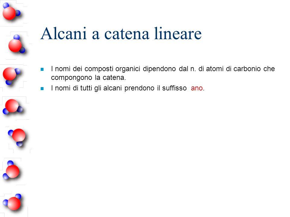 Alcani a catena lineare n I nomi dei composti organici dipendono dal n. di atomi di carbonio che compongono la catena. n I nomi di tutti gli alcani pr