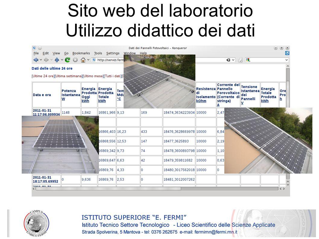 Sito web del laboratorio Utilizzo didattico dei dati