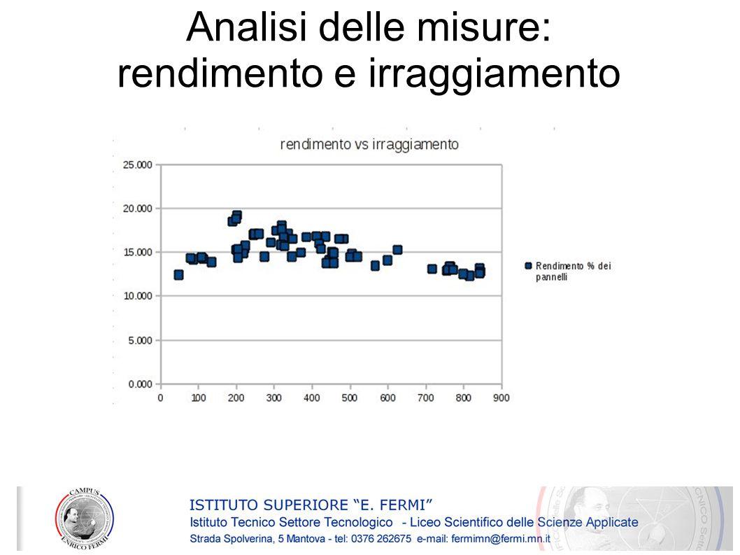Analisi delle misure: rendimento e irraggiamento