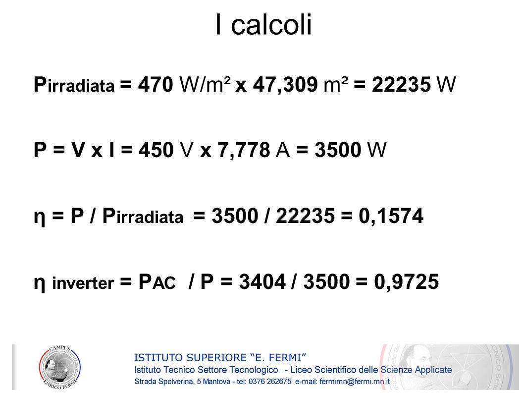 I calcoli P irradiata = 470 W/m² x 47,309 m² = 22235 W P = V x I = 450 V x 7,778 A = 3500 W η = P / P irradiata = 3500 / 22235 = 0,1574 η inverter = P AC / P = 3404 / 3500 = 0,9725