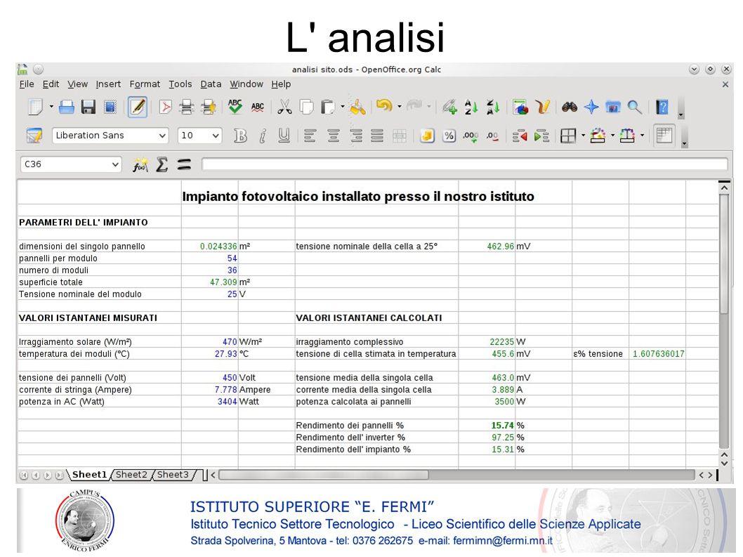 L analisi
