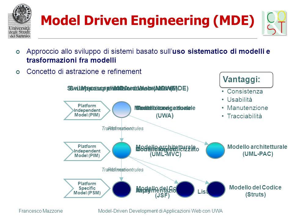 ArrayImplementazione Modello del Codice (JSF) Modello architetturale (UML-MVC) Sviluppo applicazioni Web (MDWE)S VILUPPO SOFTWARE MODEL - DRIVEN (MDE)