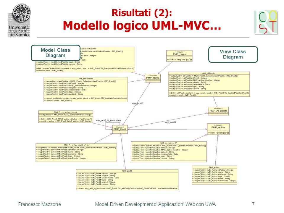 Model Class Diagram Francesco MazzoneModel-Driven Development di Applicazioni Web con UWA7 Risultati (2): Modello logico UML-MVC… View Class Diagram