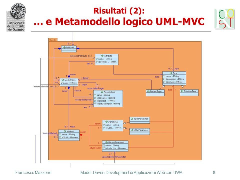 Francesco MazzoneModel-Driven Development di Applicazioni Web con UWA8 Risultati (2):... e Metamodello logico UML-MVC