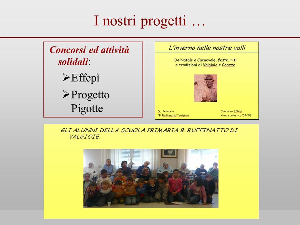 I nostri progetti … Concorsi ed attività solidali: Effepì Progetto Pigotte