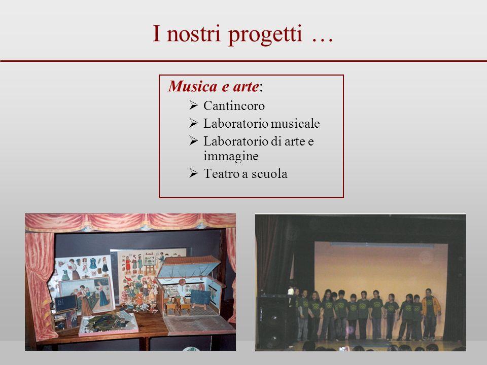 I nostri progetti … Musica e arte: Cantincoro Laboratorio musicale Laboratorio di arte e immagine Teatro a scuola