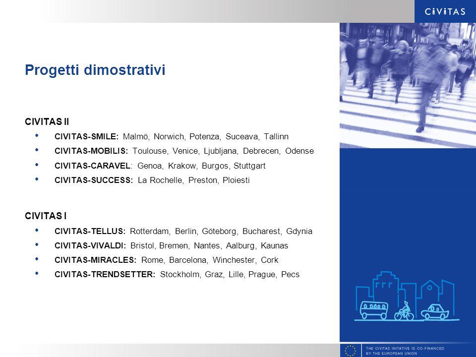 Progetti dimostrativi CIVITAS II CIVITAS-SMILE: Malmö, Norwich, Potenza, Suceava, Tallinn CIVITAS-MOBILIS: Toulouse, Venice, Ljubljana, Debrecen, Oden
