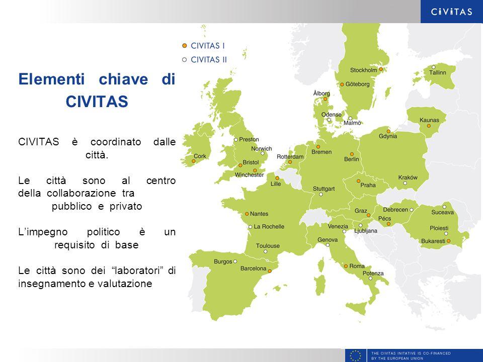 Elementi chiave di CIVITAS CIVITAS è coordinato dalle città. Le città sono al centro della_collaborazione_tra pubblico_e_privato Limpegno politico è u