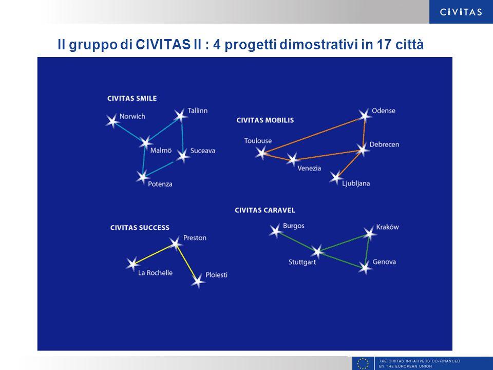 Il gruppo di CIVITAS II : 4 progetti dimostrativi in 17 città