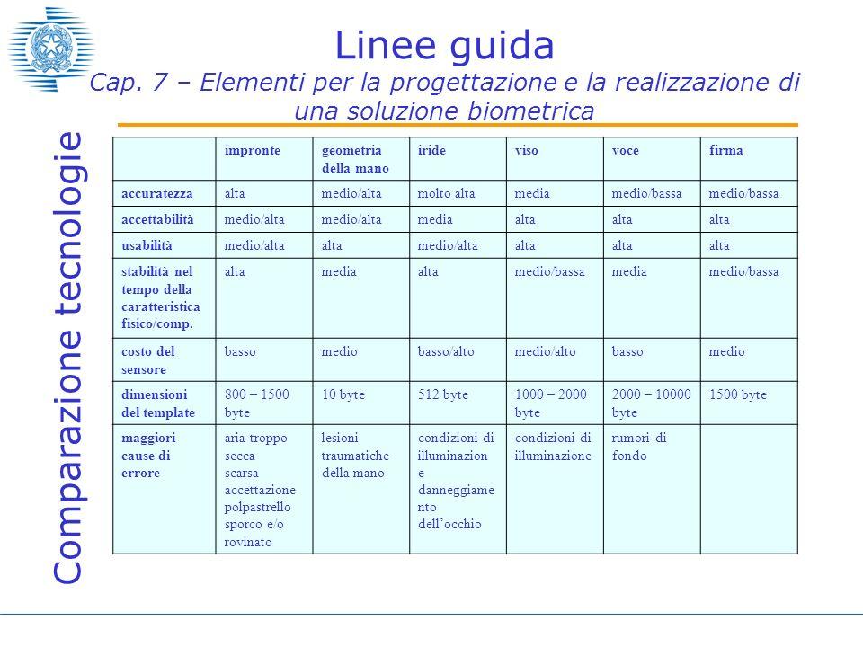 Linee guida Cap. 7 – Elementi per la progettazione e la realizzazione di una soluzione biometrica improntegeometria della mano iridevisovocefirma accu