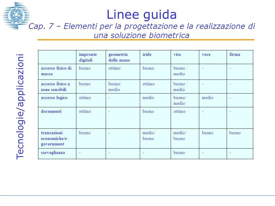 Linee guida Cap. 7 – Elementi per la progettazione e la realizzazione di una soluzione biometrica impronte digitali geometria della mano iridevisovoce
