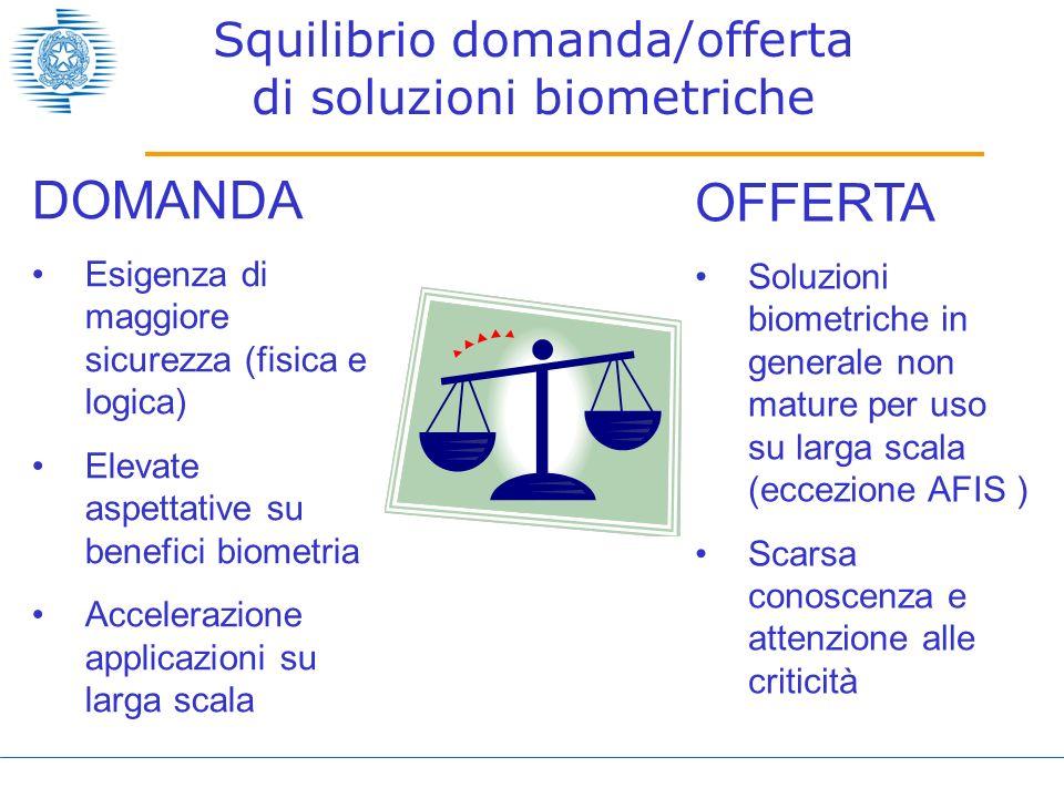 Squilibrio domanda/offerta di soluzioni biometriche DOMANDA Esigenza di maggiore sicurezza (fisica e logica) Elevate aspettative su benefici biometria