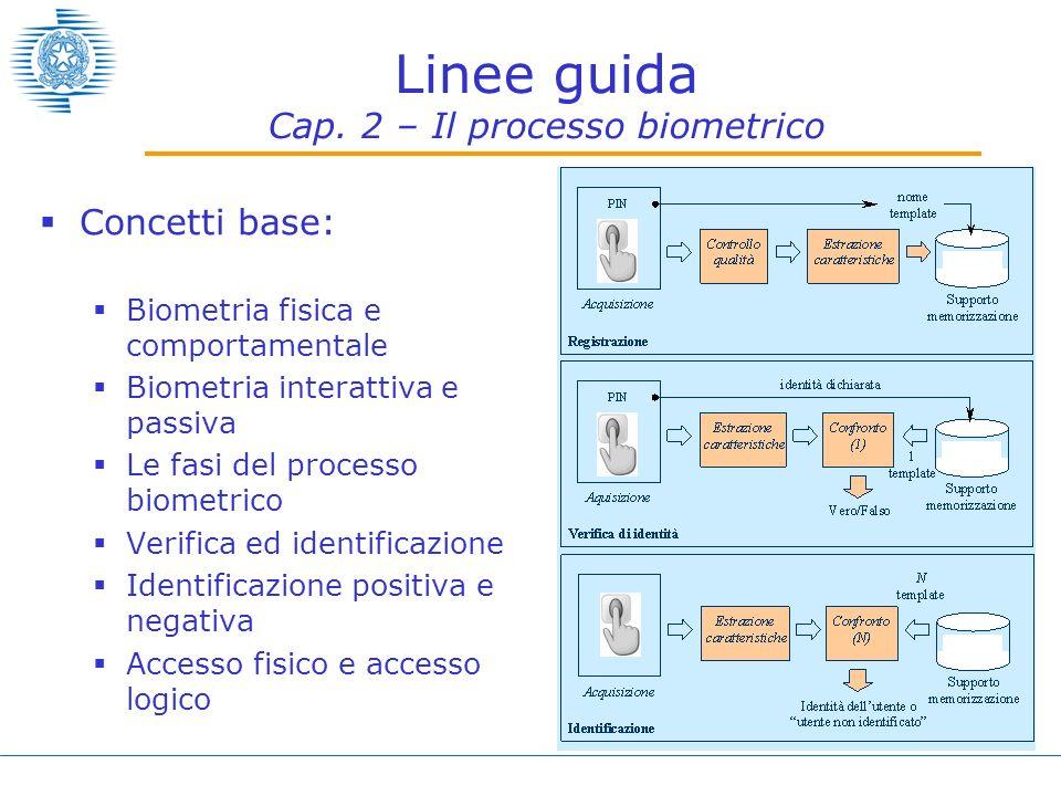 Linee guida Cap. 2 – Il processo biometrico Concetti base: Biometria fisica e comportamentale Biometria interattiva e passiva Le fasi del processo bio