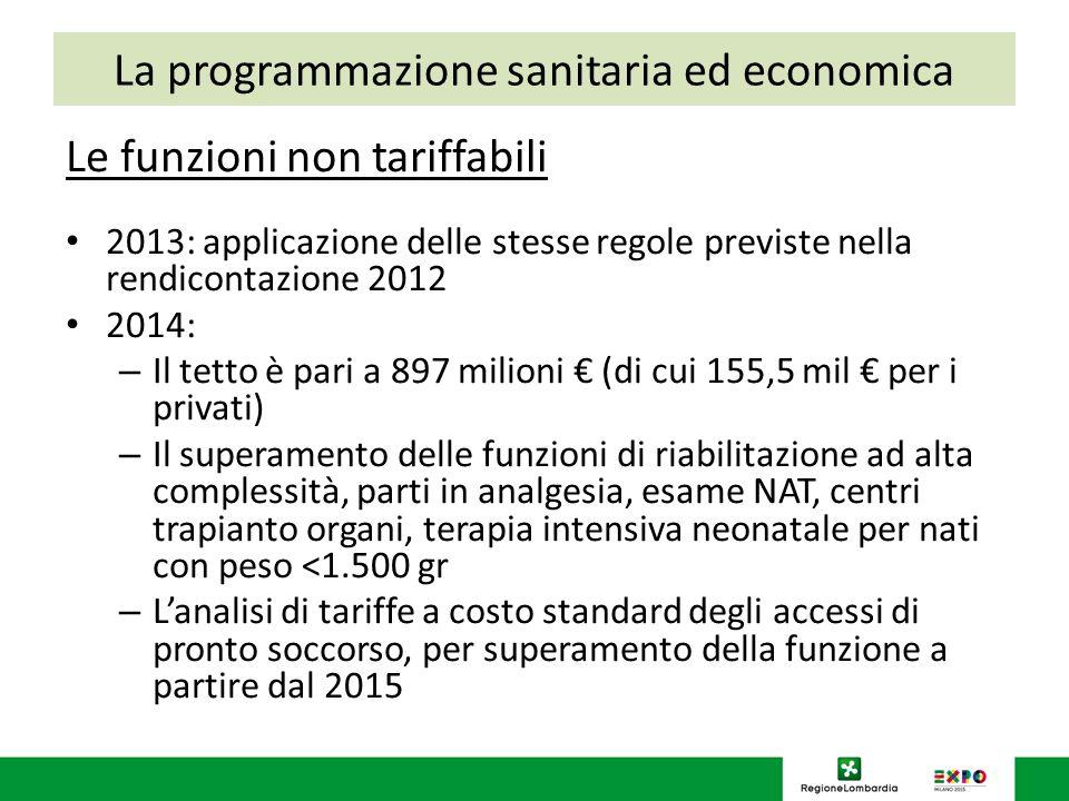 Le funzioni non tariffabili 2013: applicazione delle stesse regole previste nella rendicontazione 2012 2014: – Il tetto è pari a 897 milioni (di cui 1