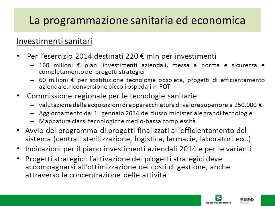 Investimenti sanitari Per lesercizio 2014 destinati 220 mln per investimenti – 160 milioni piani investimenti aziendali, messa a norma e sicurezza e c