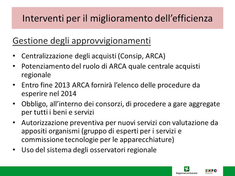 Interventi per il miglioramento dellefficienza Gestione degli approvvigionamenti Centralizzazione degli acquisti (Consip, ARCA) Potenziamento del ruol