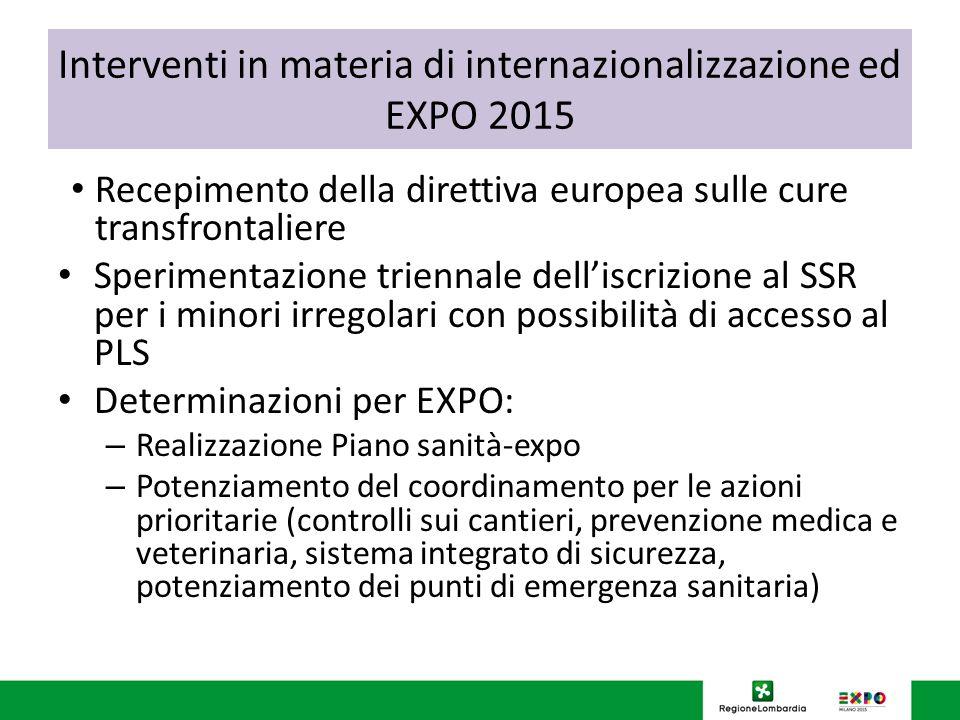 Interventi in materia di internazionalizzazione ed EXPO 2015 Recepimento della direttiva europea sulle cure transfrontaliere Sperimentazione triennale