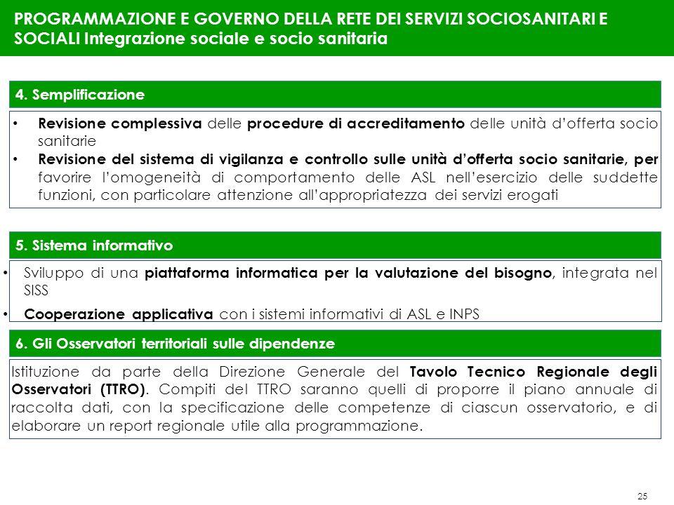 25 PROGRAMMAZIONE E GOVERNO DELLA RETE DEI SERVIZI SOCIOSANITARI E SOCIALI Integrazione sociale e socio sanitaria 4. Semplificazione Revisione comples