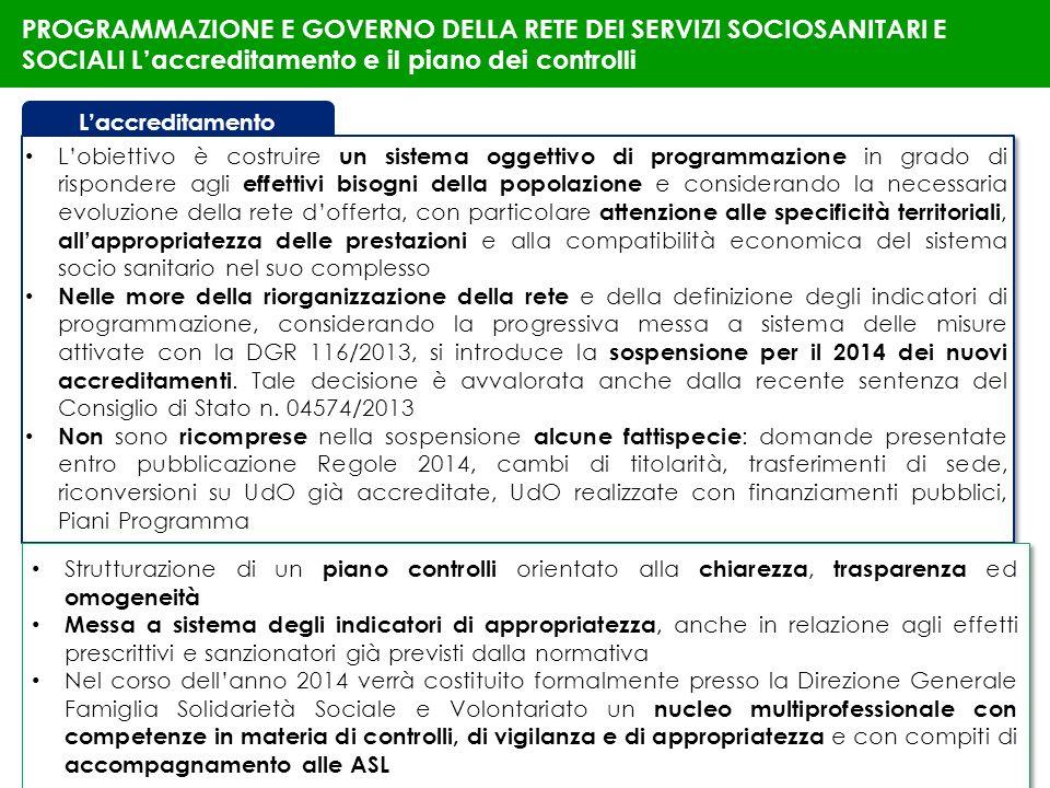 26 Laccreditamento Il Piano dei controlli PROGRAMMAZIONE E GOVERNO DELLA RETE DEI SERVIZI SOCIOSANITARI E SOCIALI Laccreditamento e il piano dei contr