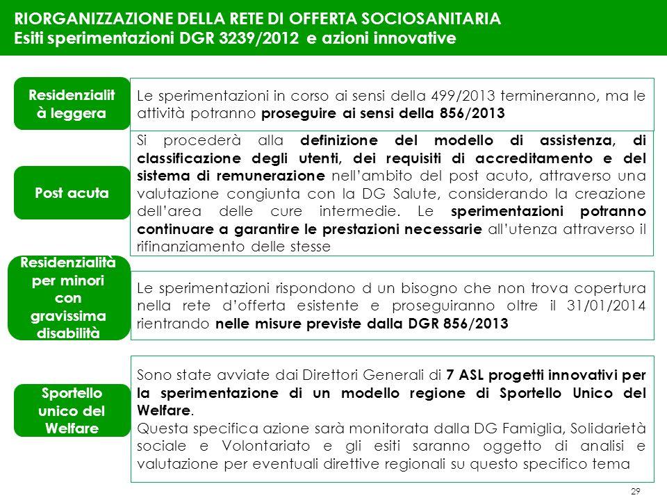 29 RIORGANIZZAZIONE DELLA RETE DI OFFERTA SOCIOSANITARIA Esiti sperimentazioni DGR 3239/2012 e azioni innovative Le sperimentazioni in corso ai sensi