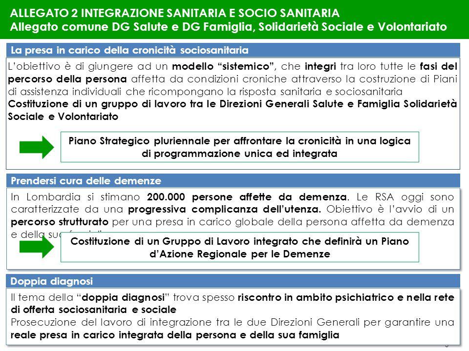 24 PROGRAMMAZIONE E GOVERNO DELLA RETE DEI SERVIZI SOCIOSANITARI E SOCIALI Integrazione sociale e socio sanitaria 2.